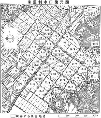 条里制水田復元図
